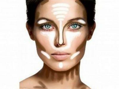 Image result for Cum să te machiezi ca să pari mai slabă la faţă. Trucuri de machiaj