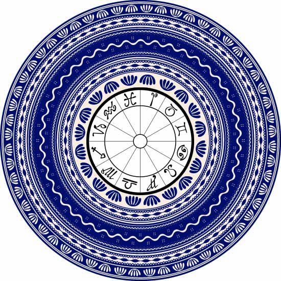Zodiac vechi romanesc - ce zodie esti in functie de perioada in care te-ai nascut